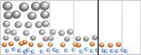 نانوفیلتراسیون